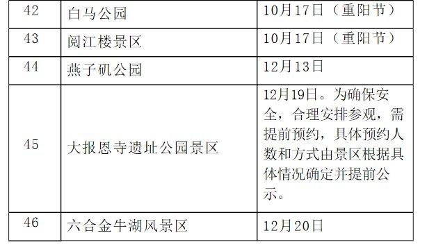 2018南京景点免费开放日一览表(46景点)