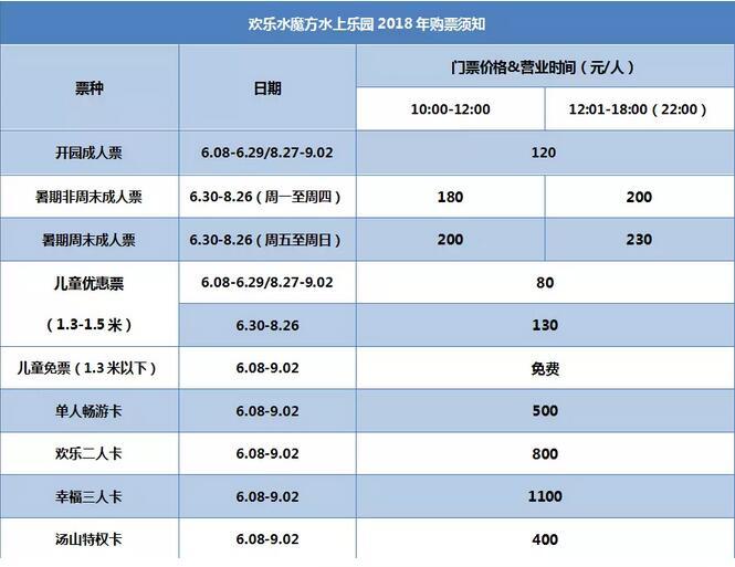 南京欢乐水魔方旅游攻略