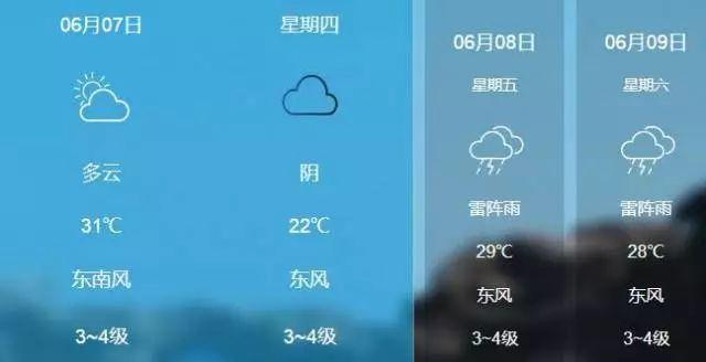 2018南京高考最新天气