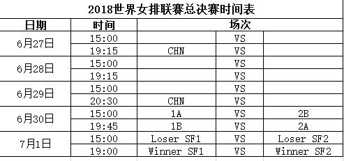 2018女排联赛决赛时间表(持续更新)