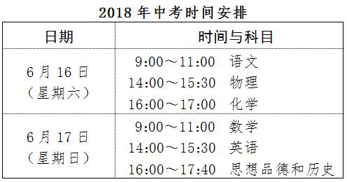 2018南京中考时间一览表