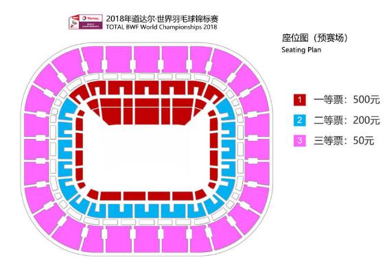 2018年羽毛球世界锦标赛座位图+票价