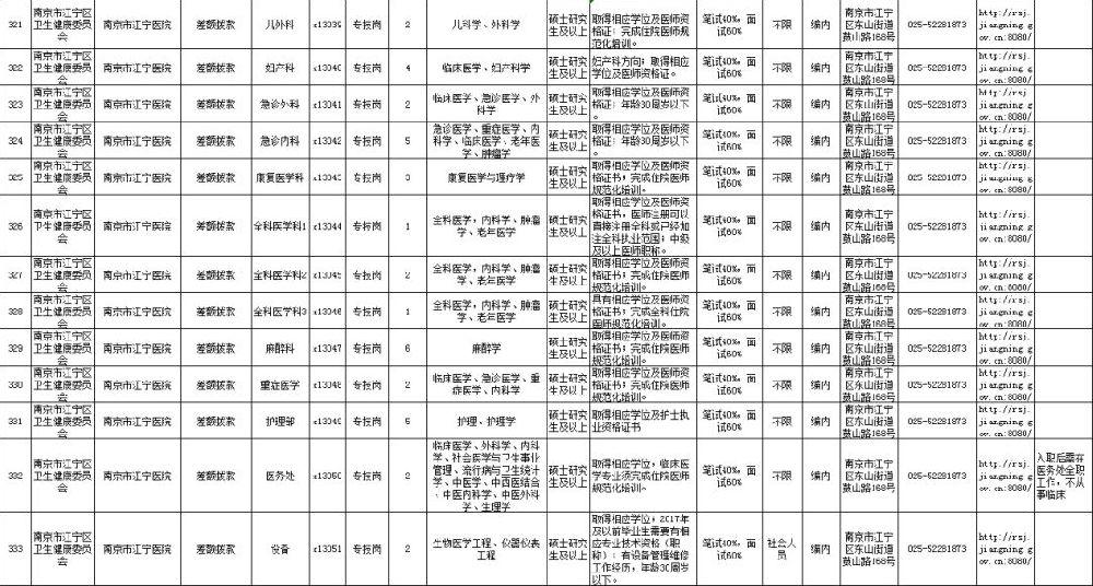2019南京人口_...8件民生实事 2019南京人的生活将有这些改变...