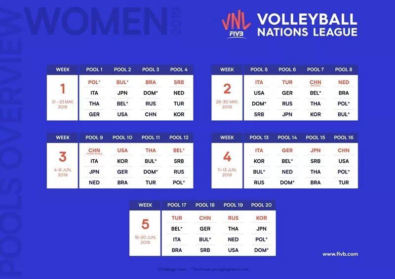 南京2019世界女排联赛比赛视频在哪看(中国队)
