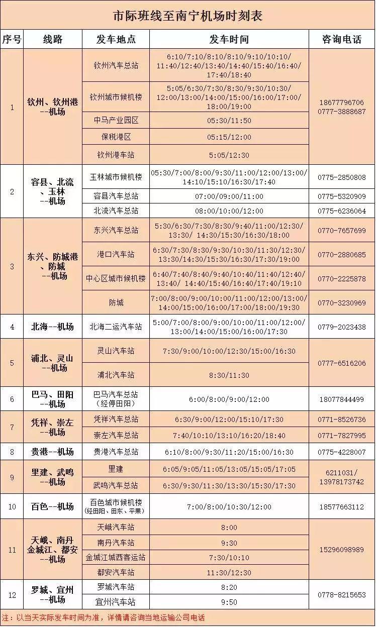 机场大巴时刻表及票价;回复【 公交】,即可查询南宁公交,列车,航班及