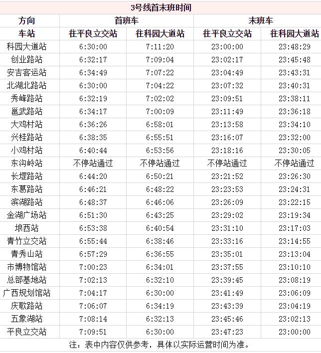 南宁地铁3号线运营时间表