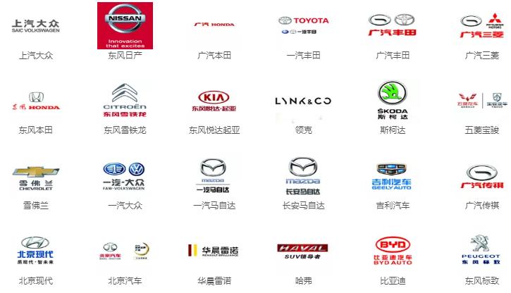 2019年南宁国际汽车展览会参展品牌