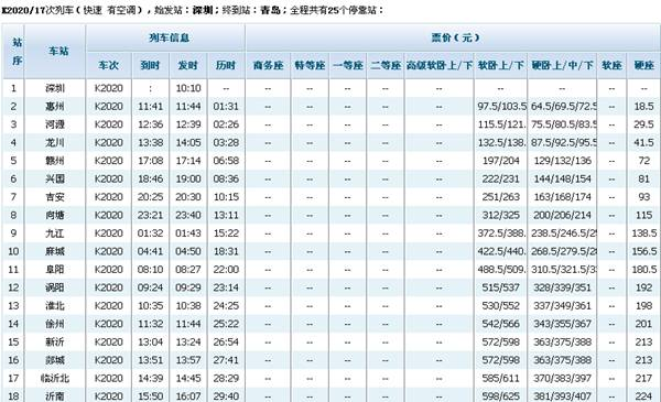 k2018/9,k2020/17次列车时刻表(2014年青岛—深圳春运
