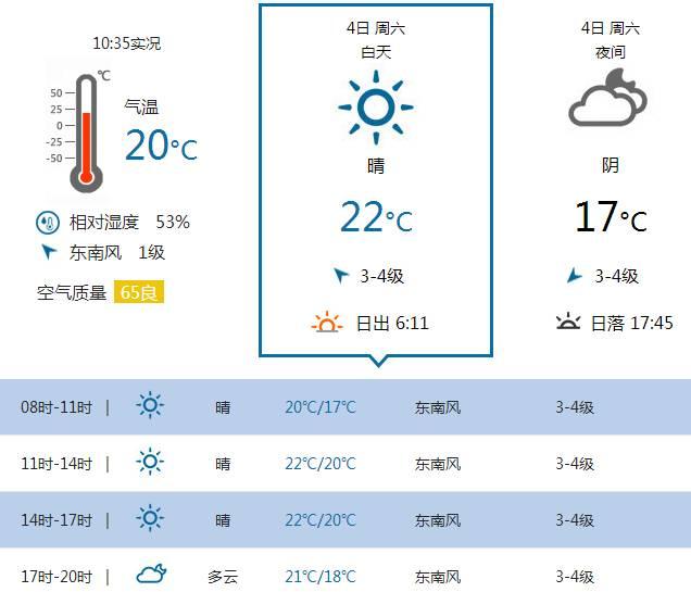 青岛七天天气预报