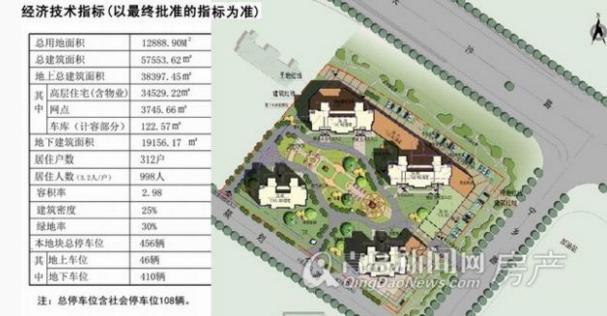 新规划:市北区长沙路46号将建人才公寓 小区规划近千户