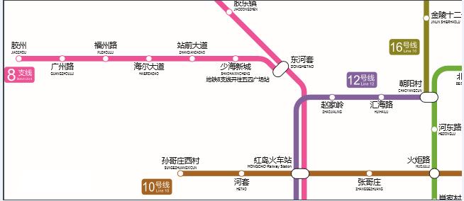 青岛地铁8号线线路站点