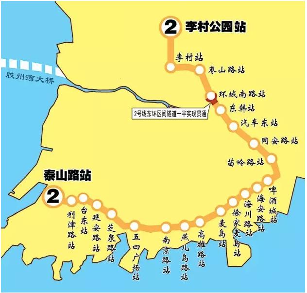 青岛地铁2号线换乘站点