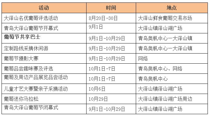 活动地点:平度大泽山(主会场),青岛奥帆中心(分会场)   活动门票:无