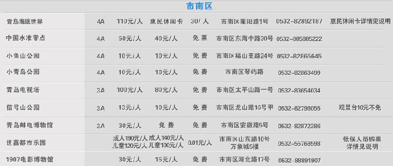 2018青島旅游惠民月市南區景區游玩攻略