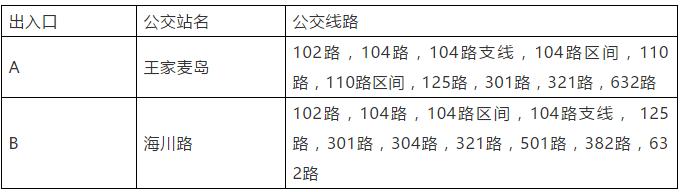 青岛地铁2号线海川路站出入口信息(位置 公交换乘)