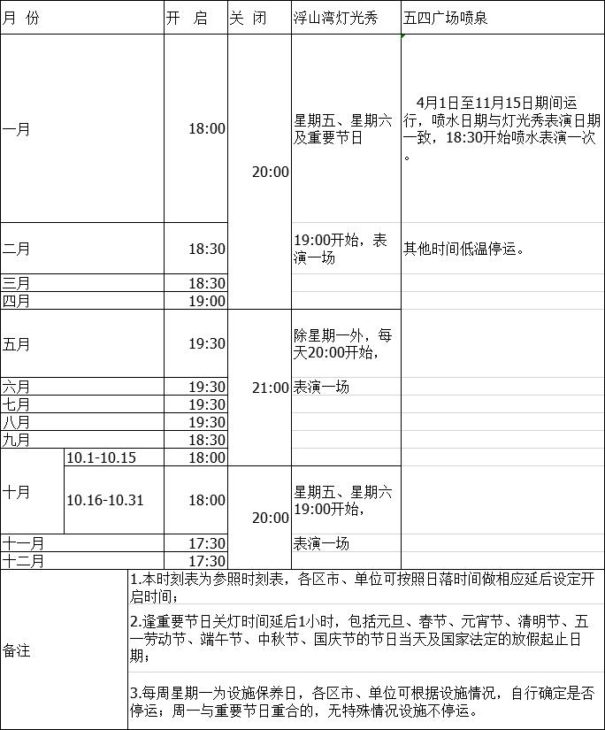 2019青岛五一灯光秀时间、主题