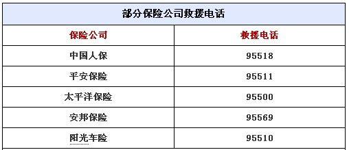 深圳拖车公司推荐  需要道路救援时怎么办?