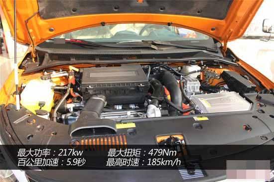 混合动力汽车推荐 高清图片