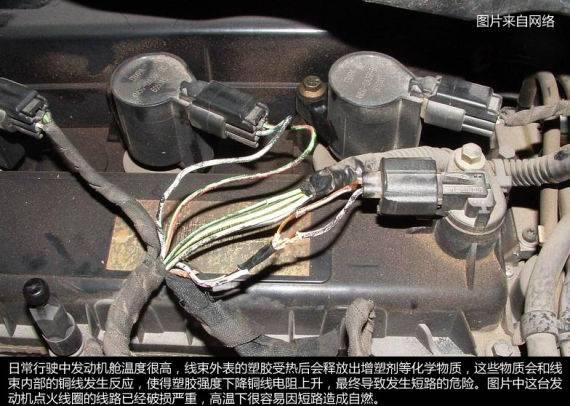 发动机机舱线束的基础常识