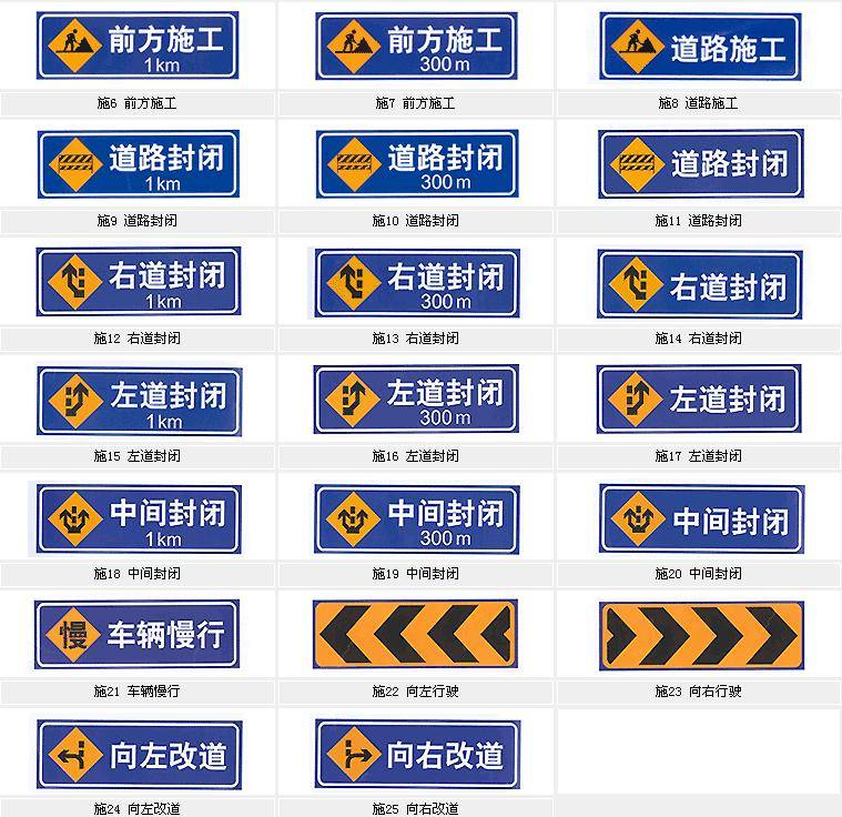 道路施工安全交通标志大全图片