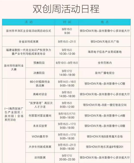 2017双创活动分会场活动日程
