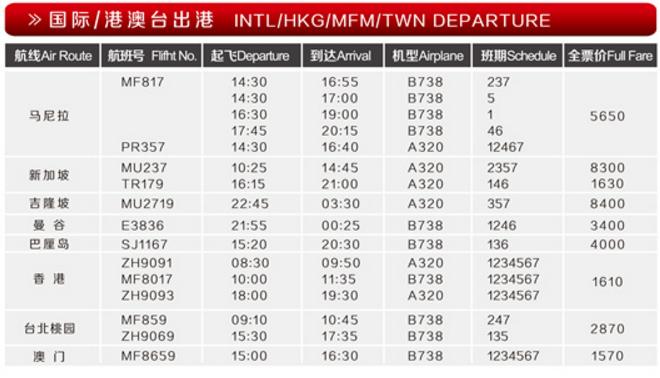 泉州晋江国际机场冬春航季航班时刻表