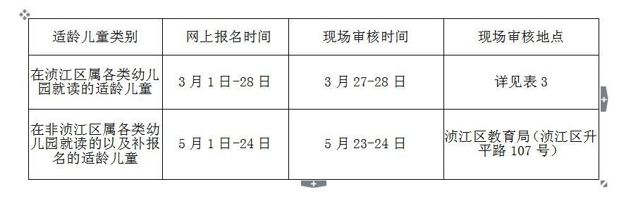 2019年浈江区小学秋季一年级新生 报名入学须