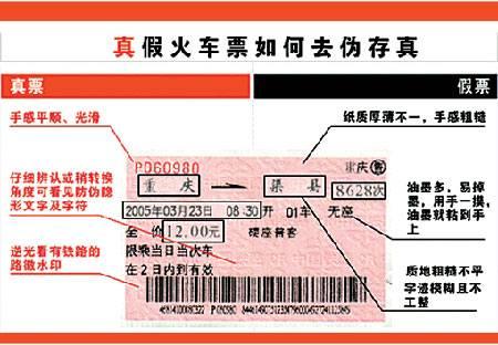 火车票真假辨别二维码_如何识别真假火车票