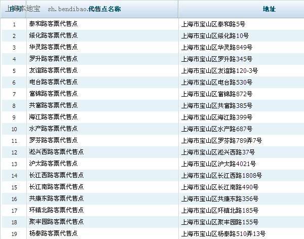 上海市各区火车票代售点大全!