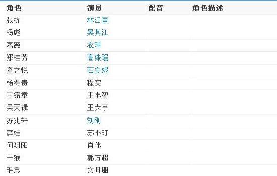 电视剧铁血征途全集剧情介绍(1-40集)大结局