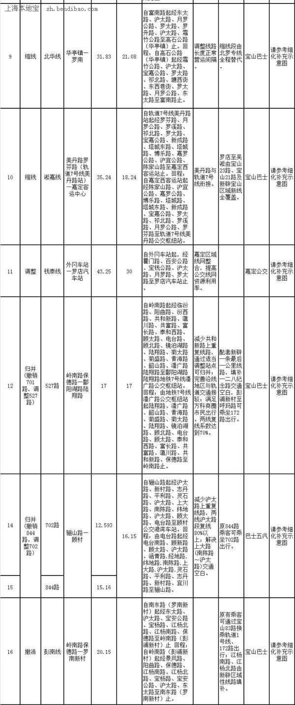16条宝山跨区公交调整公开征求意见