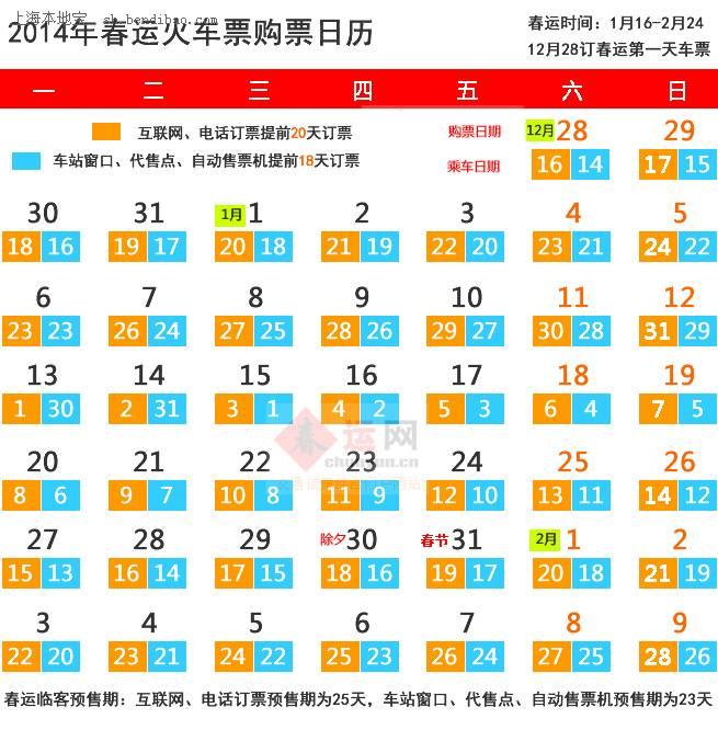 2013年10月日历查询_2014年春运火车票购票日历图- 上海本地宝