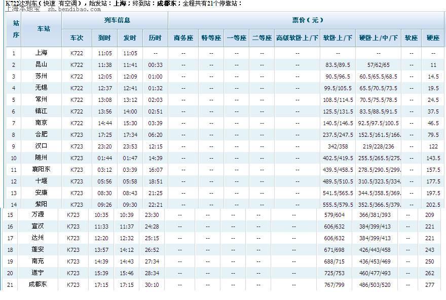 上海到成都的火车时刻表_本信息关于\