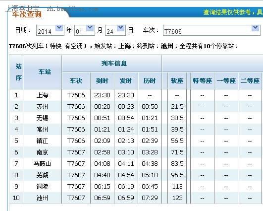 t7606临客时刻表(上海至池州临客时刻表)