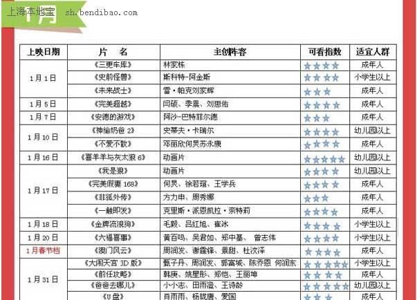 7月电影上映时间表2016 7月上映的电影有哪些
