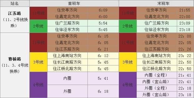 上海地铁11号线换乘查询及首末班车时刻表