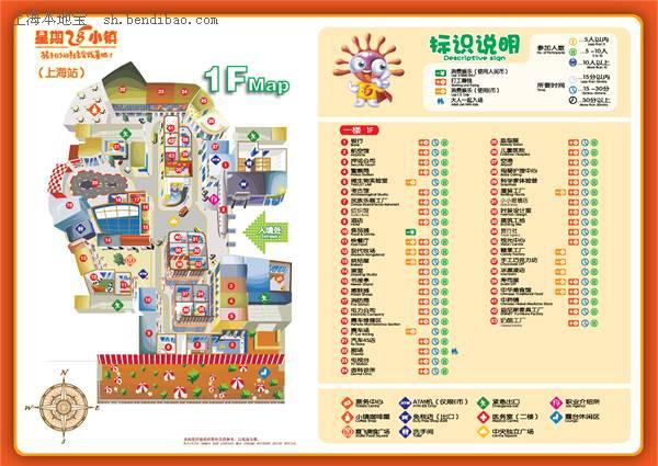 上海星期八小镇儿童乐园体验攻略