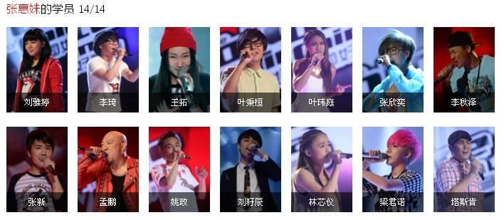 中国好声音第一季全部学员名单,参赛歌曲及冠军是谁