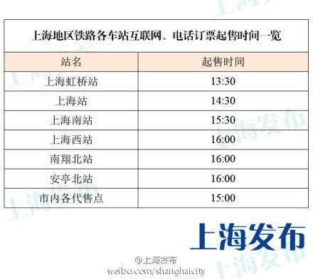 2015春运上海火车站几点开始放票