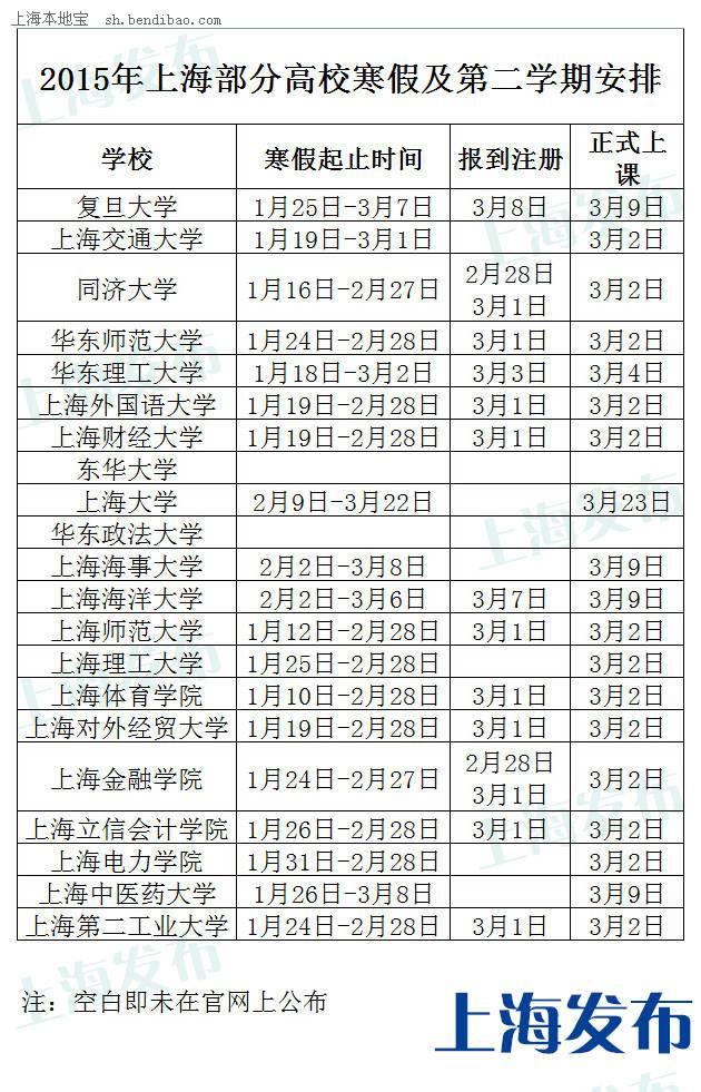 2015上海高校寒假放假时间安排表一览