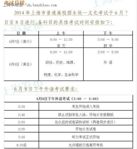 上海本地烟_上海本地人口数量