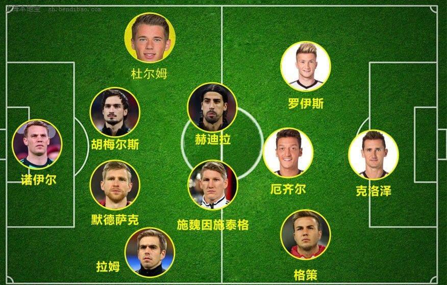 2014韩国国家队阵容_2014世界杯德国主力11人阵容名单- 上海本地宝
