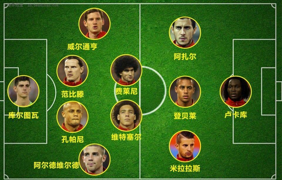 那不勒斯主力阵容_2014世界杯法比利时队主力阵容:11人首发名单 - 上海本地宝