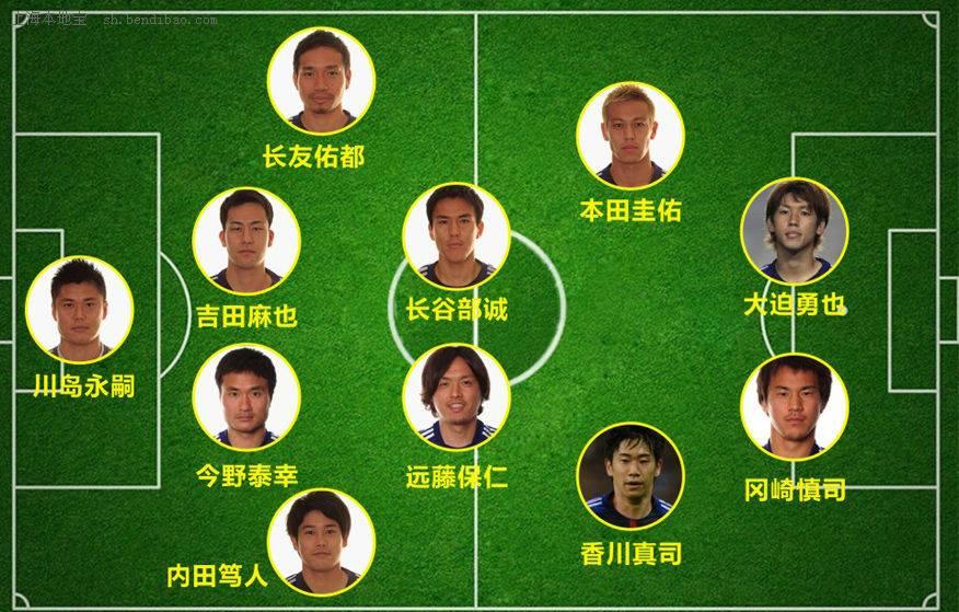2014韩国国家队阵容_2014世界杯日本队首发阵容名单 - 上海本地宝