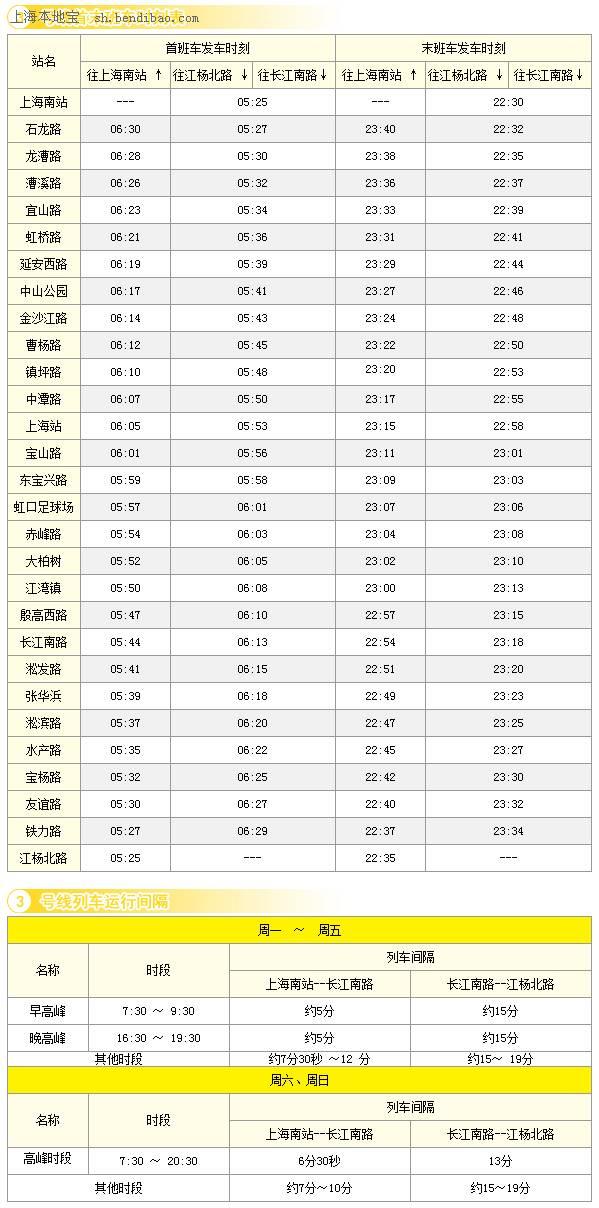 上海地铁二号线时刻_上海地铁3号线站点及首末车运行时刻表- 上海本地宝