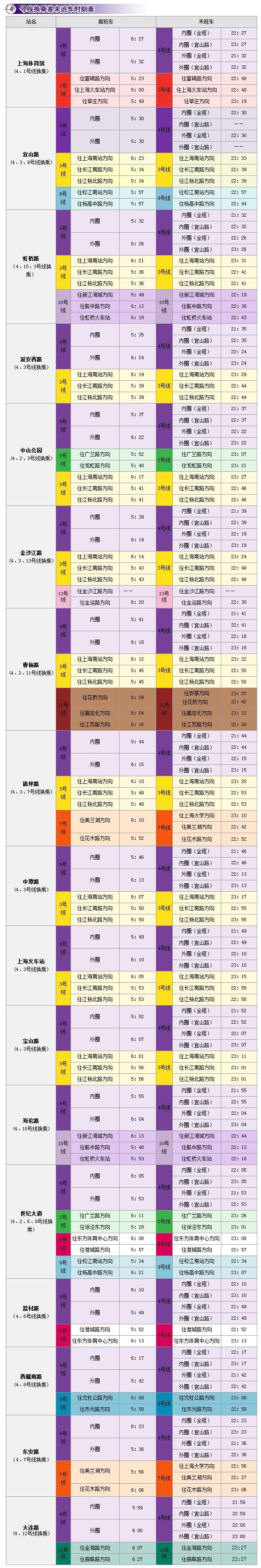 上海地铁二号线时刻_上海地铁4号线时刻表及换乘站点末班车时间- 上海本地宝