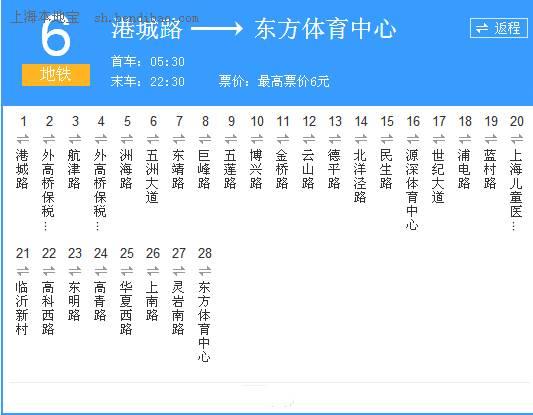 上海地铁6号线最新线路图一览