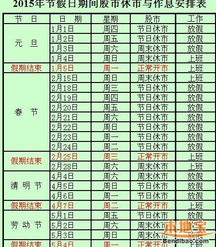 2015年股市放假安排时间表图片
