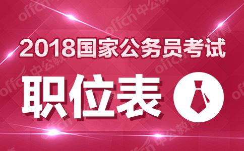 2018年国家公务员考试全部职位表公布 |在线下