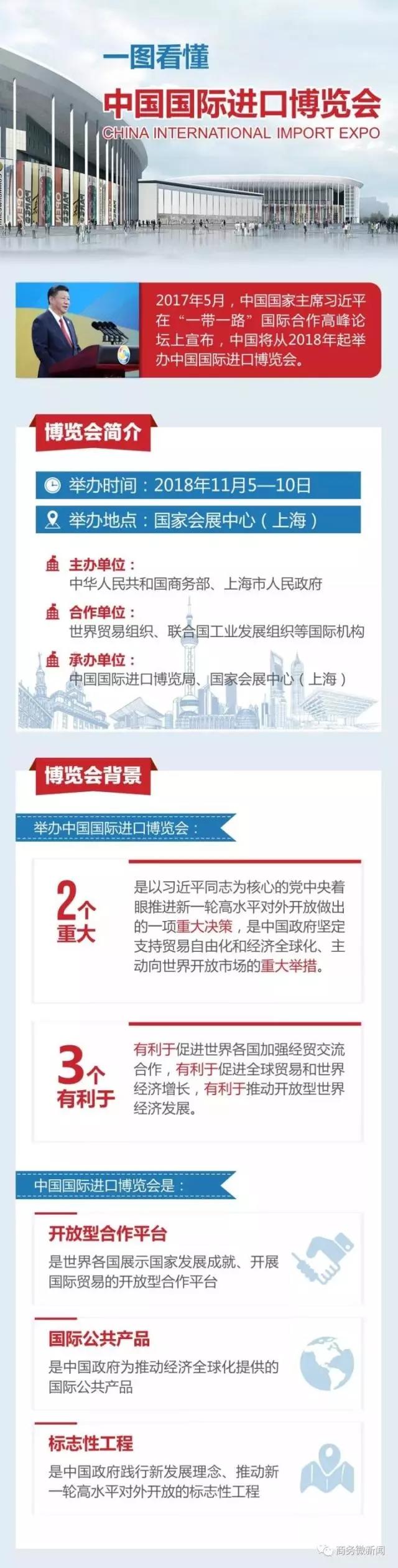 2017中国国际进口博览会时间+地点+门票